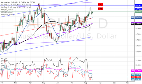 AUDUSD: AUDUSD: RBA MINUTES - NEUTRAL & NO COMMITMENT TO FURTHER ACTION
