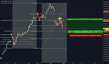 SPX: Buy limit en SPX