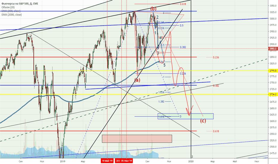 график акций petro rabigh