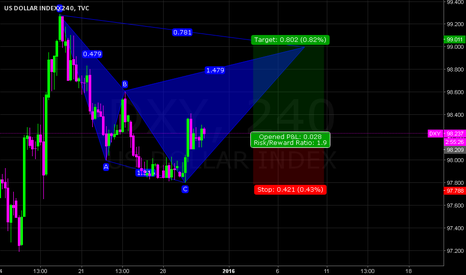 DXY: DXY 4H (CYPHER PATTERN)LONG