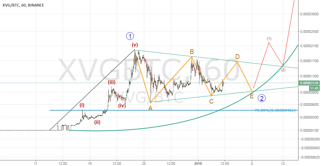 xvg alt patter triangle