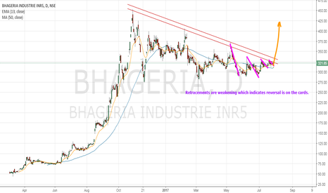 BHAGERIA: BHAGERIA : Reversal on the cards