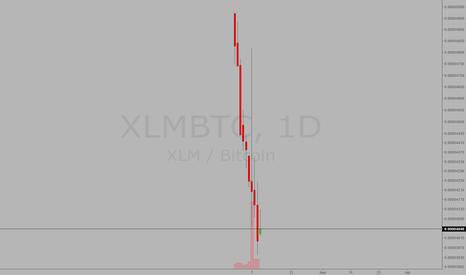 XLMBTC: BITFINEX, LOL !