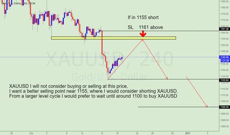 XAUUSD: Focus on XAUUSD trading opportunities