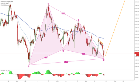 GOLD: Possible Gartley on Gold 4hr