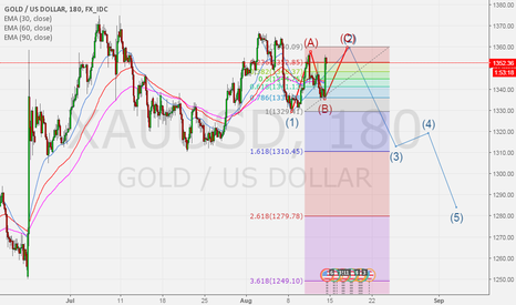 XAUUSD: Gold update I think maybe it will be wave c of 2 for downtrend