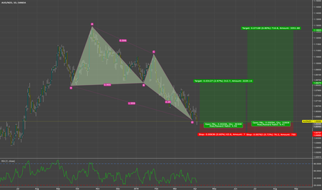 AUDNZD: AUDNZD. DEEP CRAB HUGE REVERSAL !!!  LONG