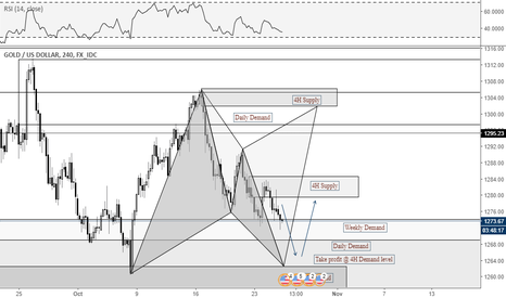 XAUUSD: Two Possible Harmonics With S&D