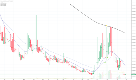 XPMBTC: double Bottom ?