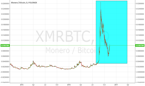 XMRBTC: XMR sucker pump?