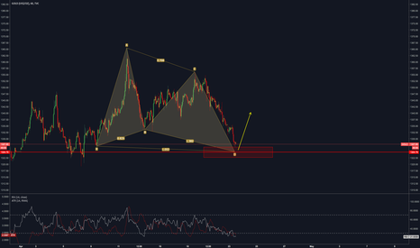 GOLD: Possible bullish Butterfly on Gold.