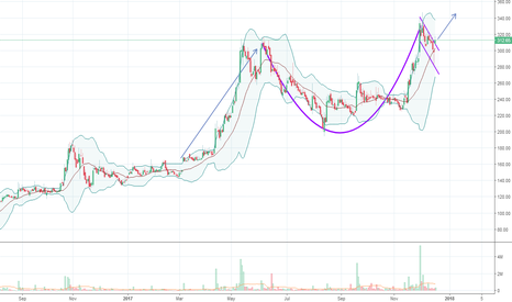 ADFFOODS: ADFFoods, Daily - Cup and Handle