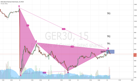 "GER30: GER30 ""LONG to 9700"""
