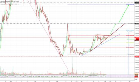 XEMBTC: NEM/BTC Рост