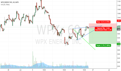 WPX: WPX