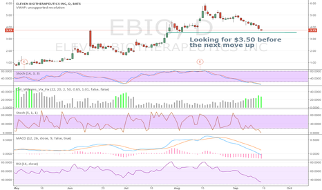 EBIO: Looking for $3.50