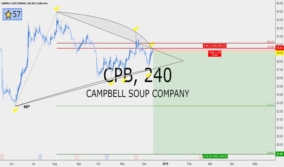 CPB: Cambell Soup 25 RRR short