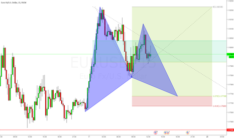 EURUSD: EURUSD Long/Bullish, Advanced Gartley Pattern @ 1.17738