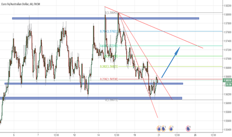 EURAUD: eur aud posible largo