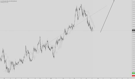 EURCAD: EUR/CAD H4