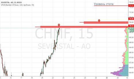 CHMF: Северсталь продажа 700 рублей