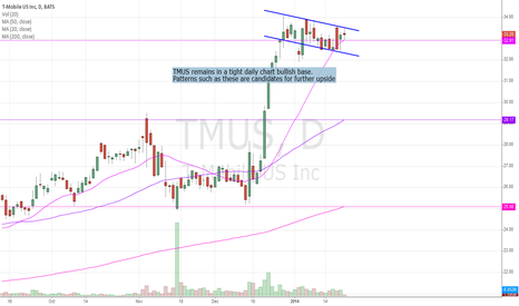 TMUS: The Charts Say T-Mobile Is Taking Market Share