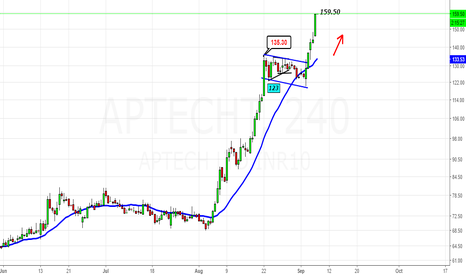 APTECHT: Aptecht- Above 135- Reached 159.50 (Target Zone Done)