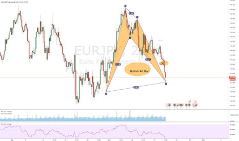EURJPY: Bullish Alt bat