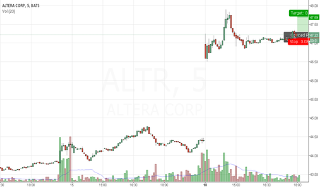 ALTR: ALTR online trade