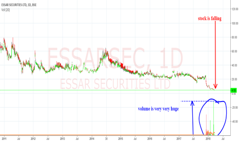 ESSARSEC: is this multibagger stock? comment below