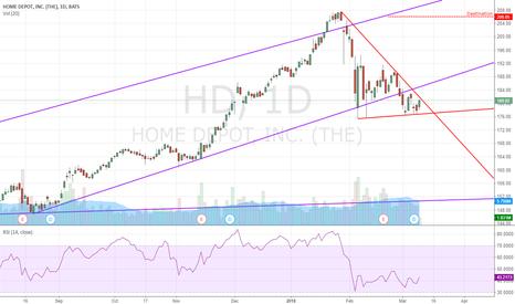 HD: LONG HD