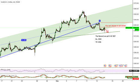 XAUUSD: XAUUSD The Second we sell it @ 1327