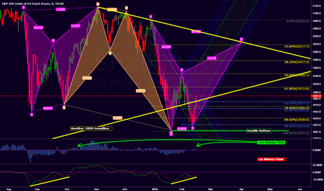 SPX500:  Stairway to Heaven or Hell?
