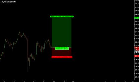 XAUUSD: GOLD / 30 trades / Trade 4#