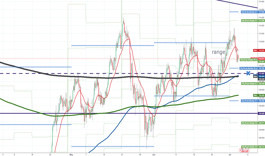 USDJPY: Did it slide as much as the MPP slid upwards?