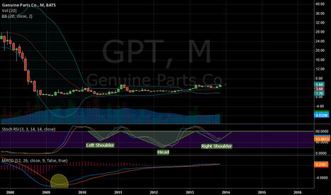 GPT: GPT SHS