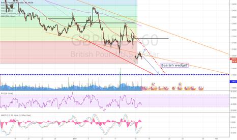 GBPUSD: GBP/USD 1.19 target?