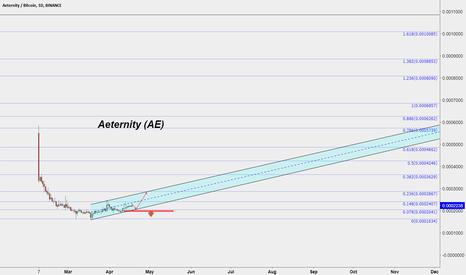 AEBTC: Aeternity (AE)