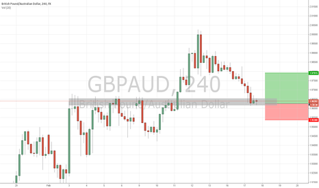 "GBPAUD: ""Look left, structure leaves clues."""