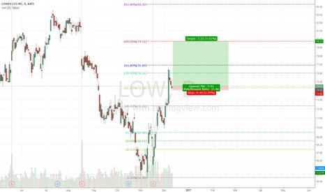 LOW: Long Low