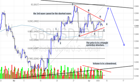 GBPUSD: The 5th wave could be trunctated