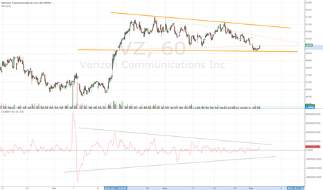 VZ: Slow flag consolidation
