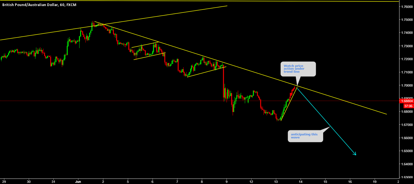 GBPAUD Watch price action under trend line for sell
