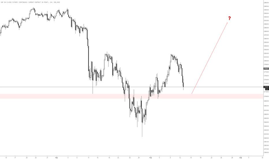 ES1!: S&P500 잠재적 매수구간
