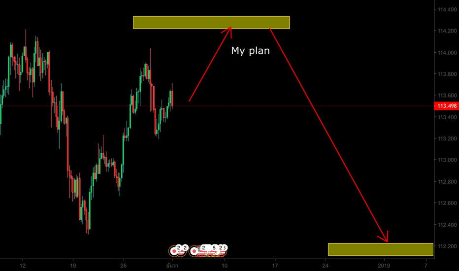 USDJPY: Up and down