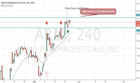 ARIA: Aria sell