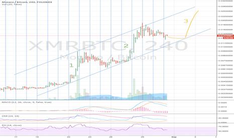 XMRBTC: another jump for monero ?