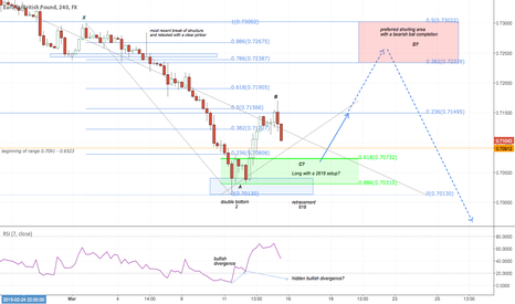 EURGBP: A temporary relief of bear pressure?
