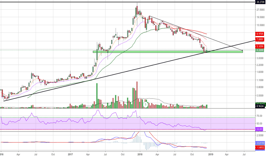 GBTC: GBTC Capitulated Enough? Looks Oversold