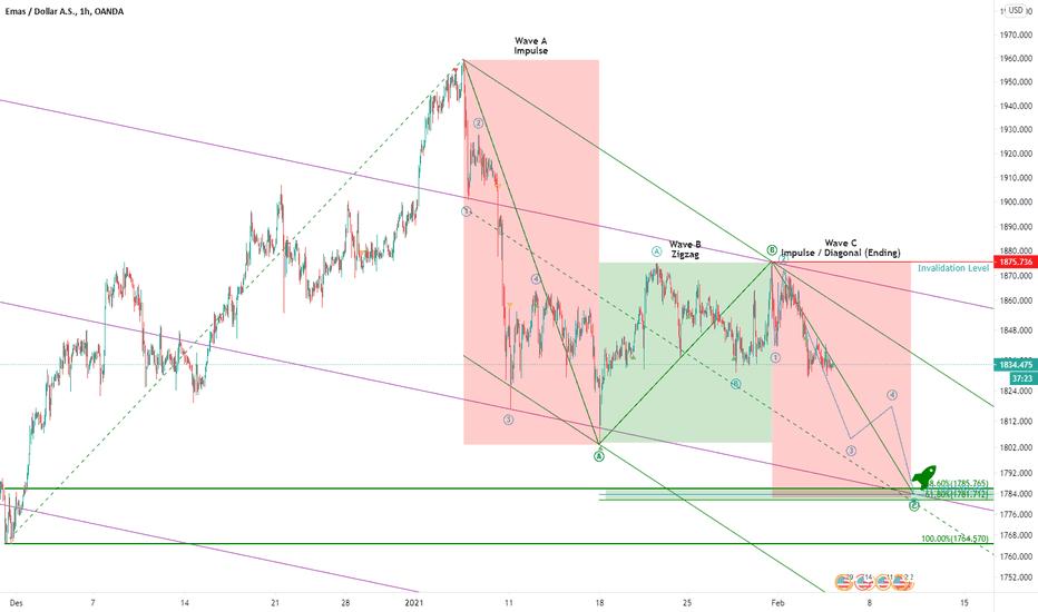 tradingview ios pašalinti rodiklius)